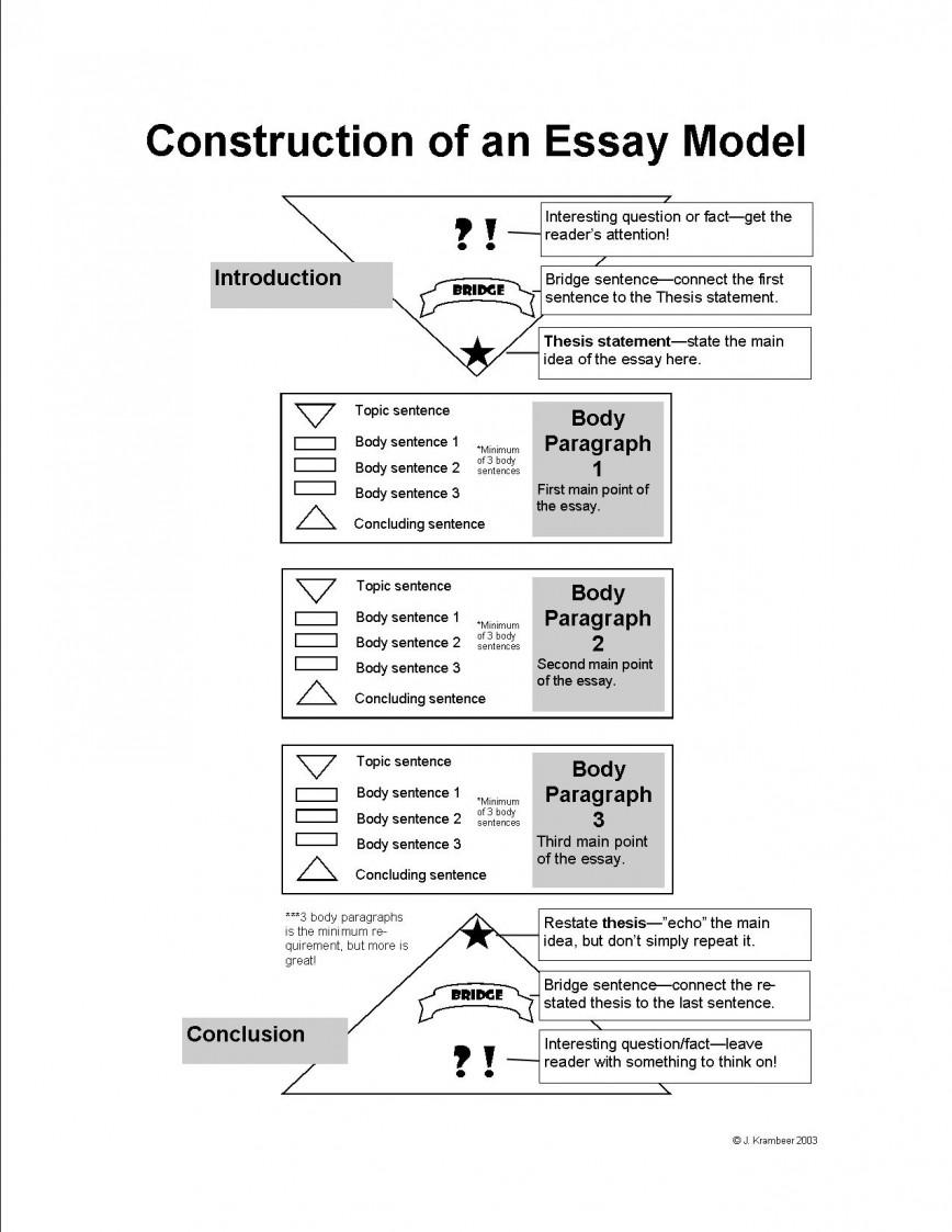 Digital media essays online