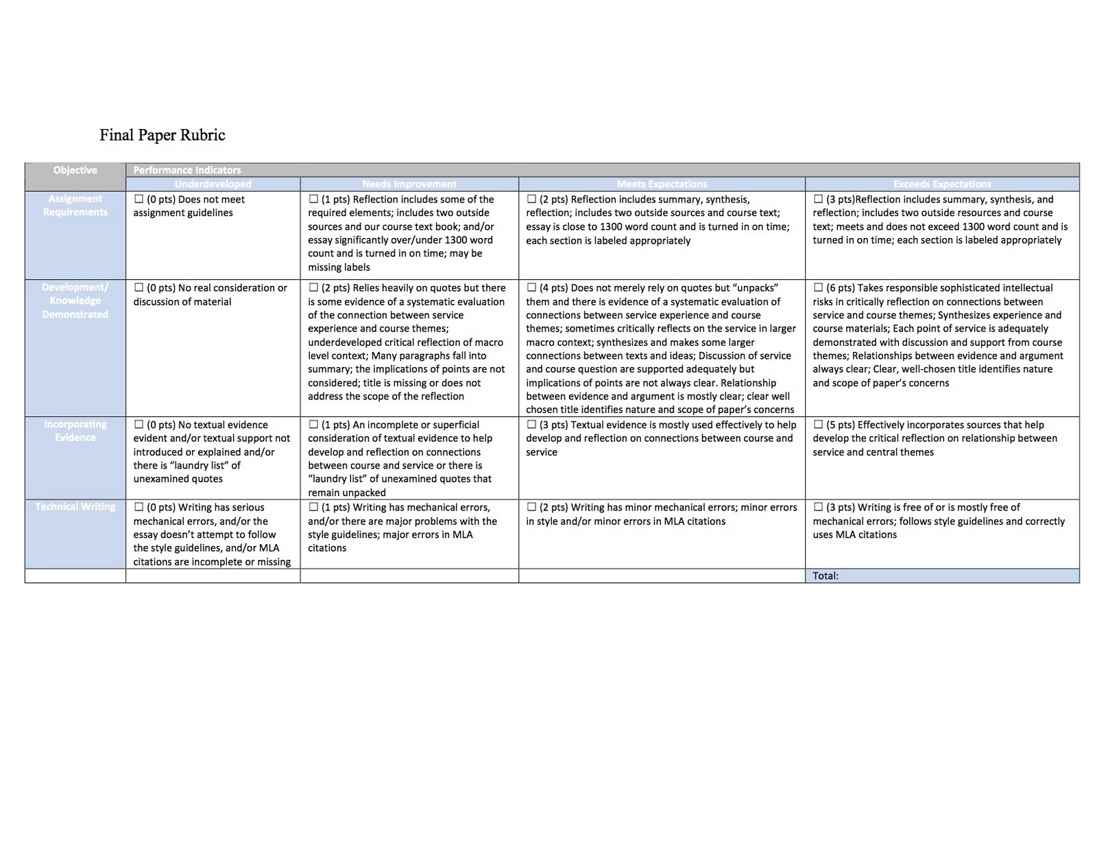 how to write service learning report