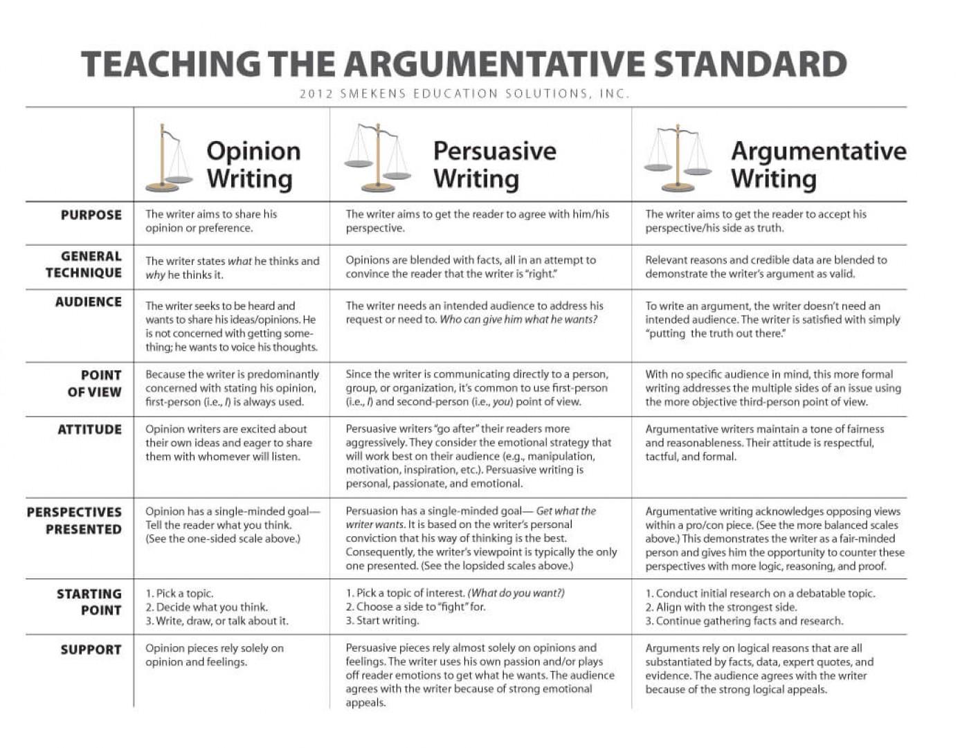 010 Teaching The Argumetative Standardo Essay Example Parts Of Imposing 6 A Persuasive 1400