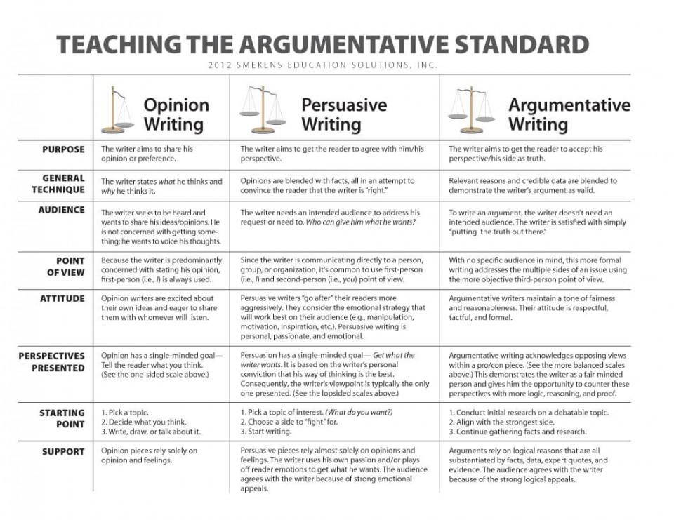 010 Teaching The Argumetative Standardo Essay Example Parts Of Imposing 6 A Persuasive 960
