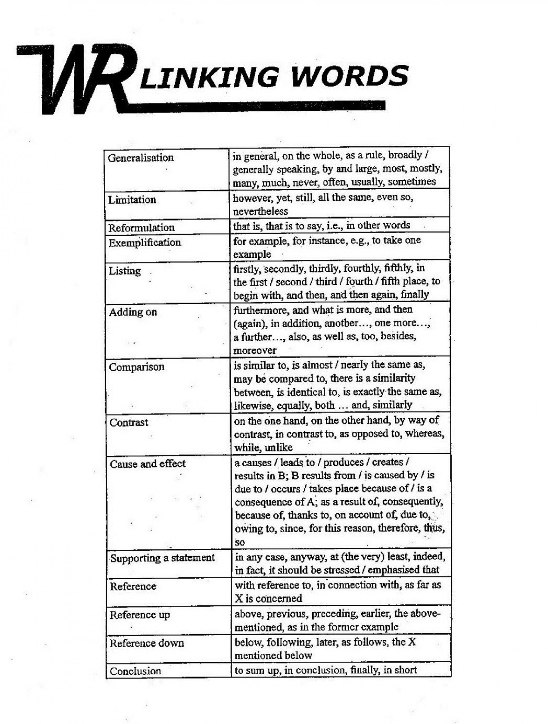 010 Word Essay Introduction Words For Essays How To Write Formal Linking 1048x1385 Excellent 750 On Respect Double Spaced About Yourself 1920