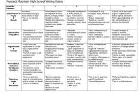 011 Argumentative Essay Rubric Surprising Grade 7 Persuasive 10th