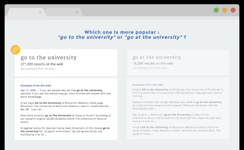 011 College Essay Checker Sample Essays For Secondary School Sen Application Plagiarism Grammar Shocking Online Grammatical Free Software 480
