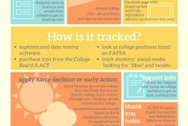 011 College Essay Consultants Fantastic Best