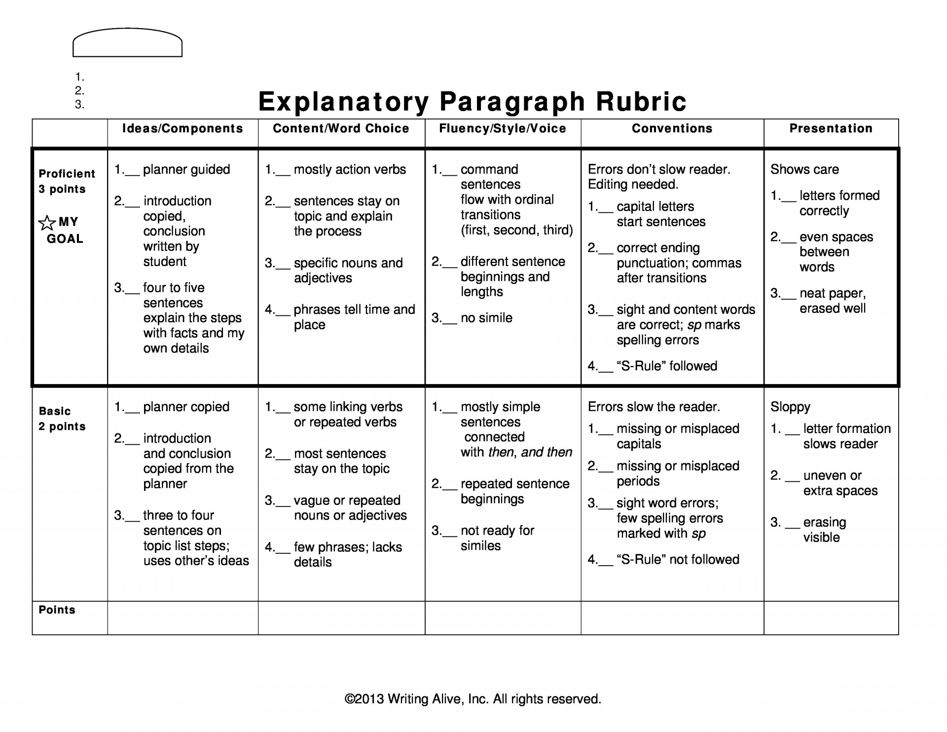 011 Compare And Contrast Essay Rubric Gr1 Cr8 Wondrous College 7th Grade 1920