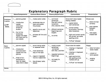 011 Compare And Contrast Essay Rubric Gr1 Cr8 Wondrous 4th Grade 7th 3rd 360