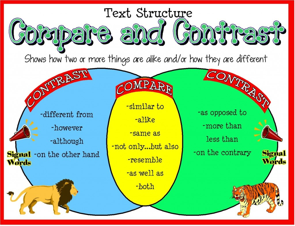 011 Compare Contrast Essay Topics Example Stupendous For College Middle School Elementary Students Large