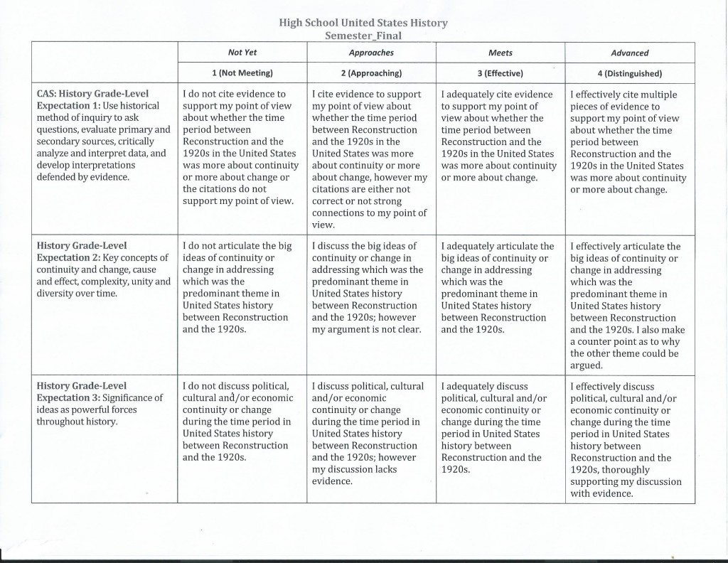 011 Dps Us History Rubric Fall Semester Exam Essay College Wonderful Board Narrative Writing Persuasive Large