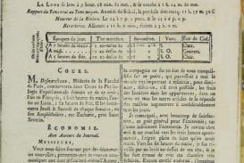 011 Essay Example Benjamin Franklin Unbelievable Ben Topics On Daylight Saving