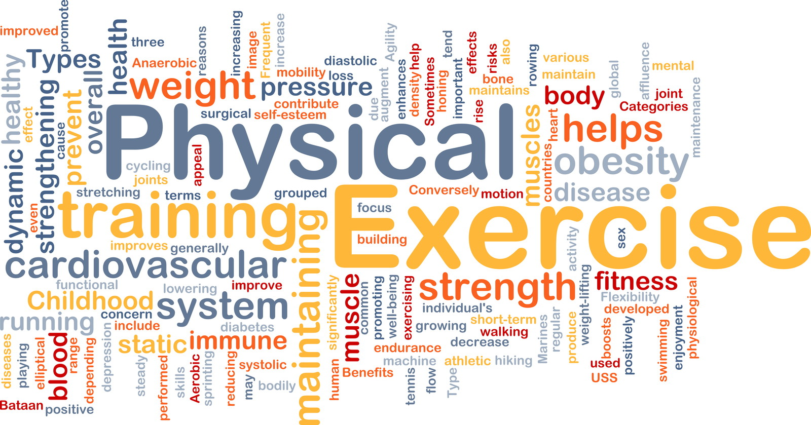 011 Essay Example Call Doctor Benefits Of Physical Fitness On Regular Impressive Exercise In 200 Words For Class 4 Hindi Full