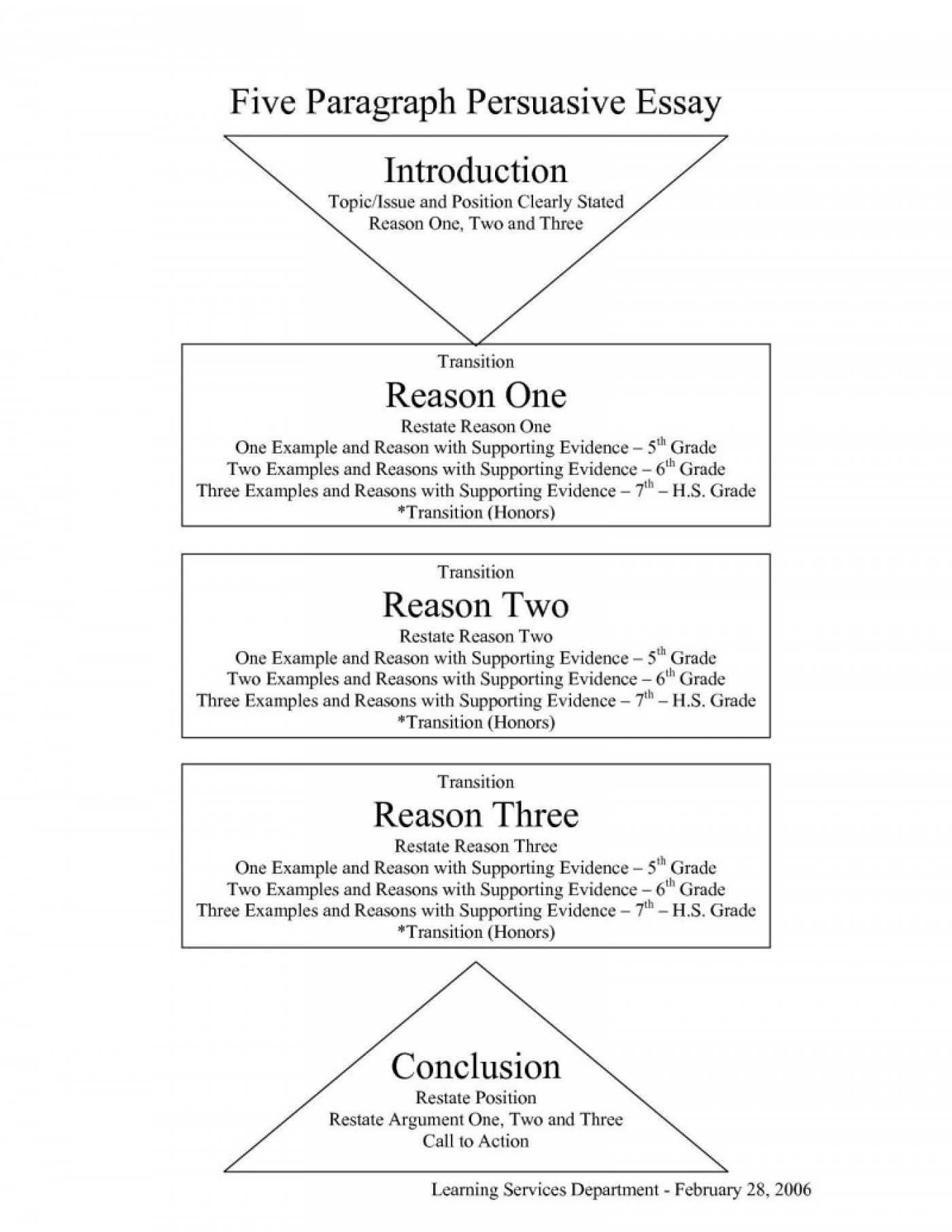 011 Essay Example Conclusion Transitions For Argumentative Essays Poemsrom Co Paragraph Structure Outline Persuasive Intro Good Argument Outstanding Pdf Prezi Nat 5 1400