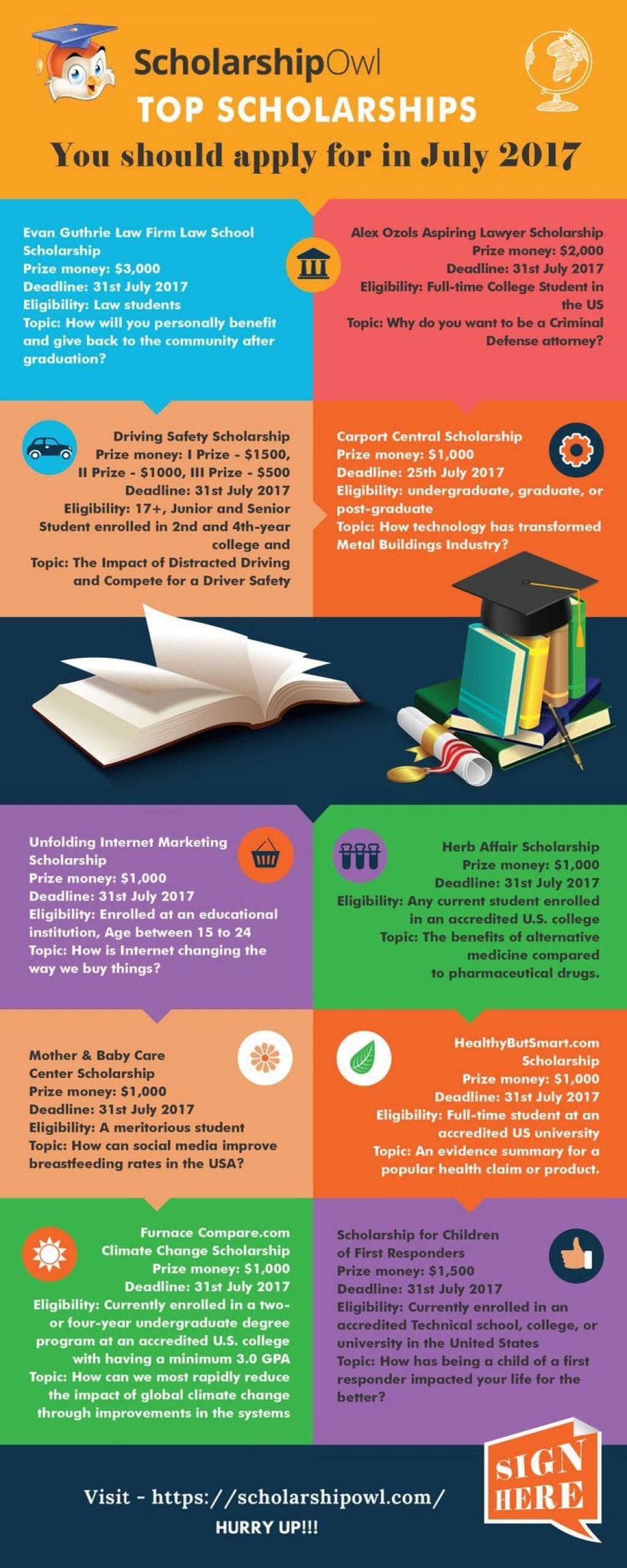 011 Essay Example Scholarships Wonderful 2017 No College Canada Large
