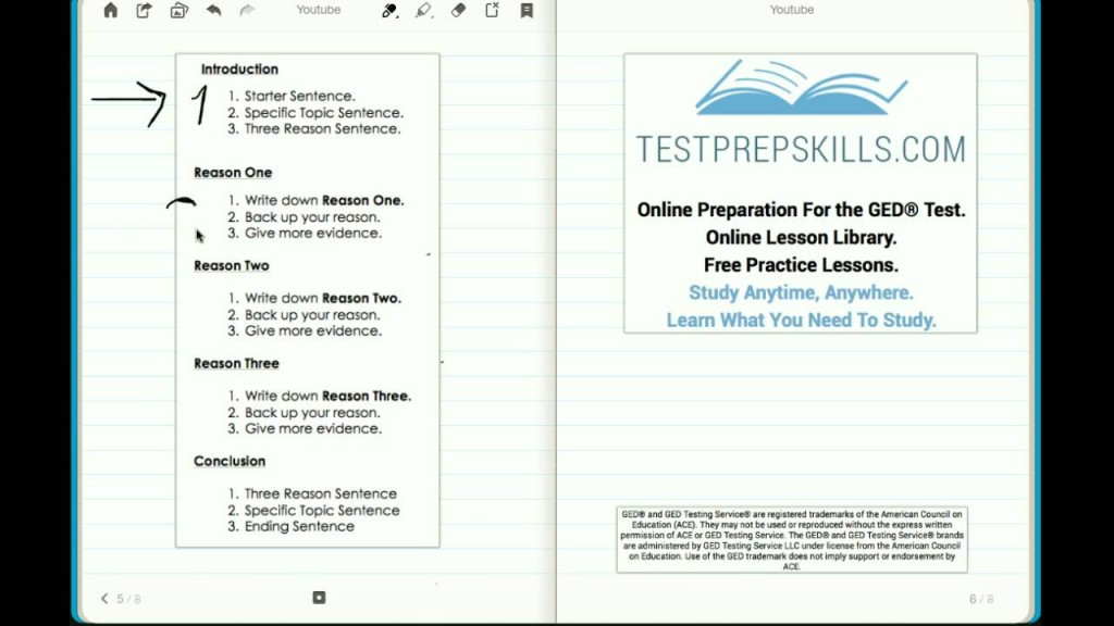 011 Ged Essay Examples Example Excellent 2016 Large