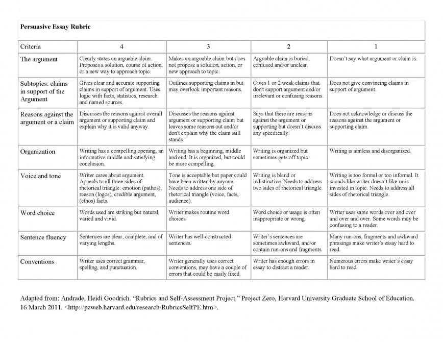 011 Handout Persuasive Essay Rubric Rubrics For Writing Rare In Filipino English Competition
