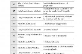 Cheap rhetorical analysis essay ghostwriting website usa