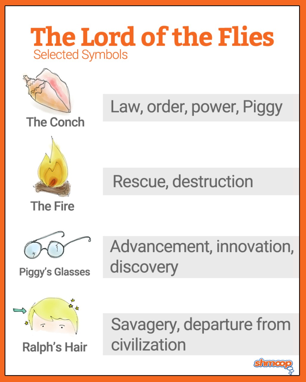 011 Lord Of The Flies Symbolism Essay Unusual Beast Introduction Prompt Large