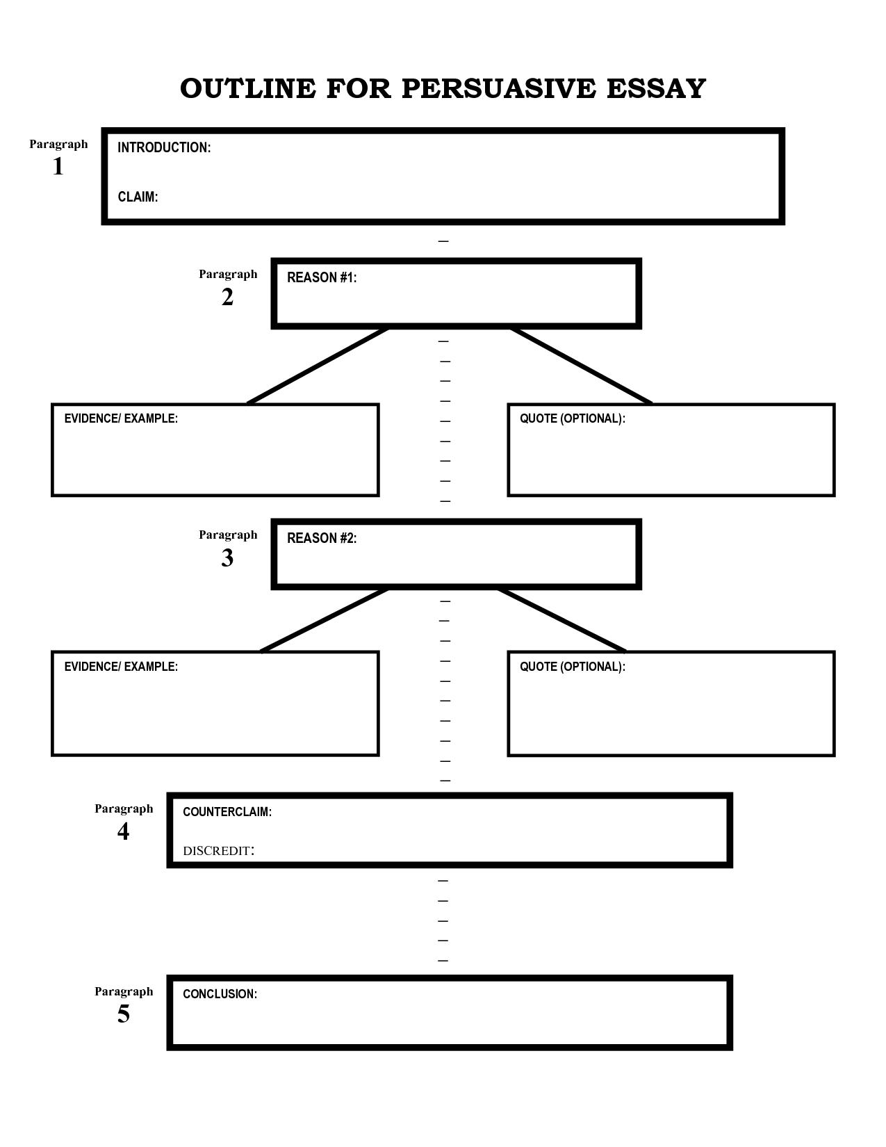 011 Outline For Persuasive Essay Stirring Argumentative Middle School Writing Full