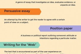 011 Oz Types Of Essays Essay Example Paragraph Best 5 Topics 7th Grade For Elementary Students Five List