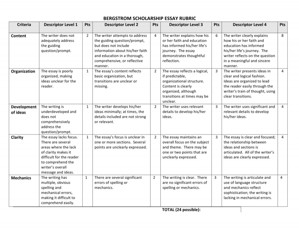 012 008364999 1 Essay Example Reflective Marvelous Rubric Week 2 Guidelines With Scoring Marking Assessment Large