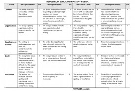 012 008364999 1 Essay Example Reflective Marvelous Rubric Week 2 Guidelines With Scoring Marking Assessment
