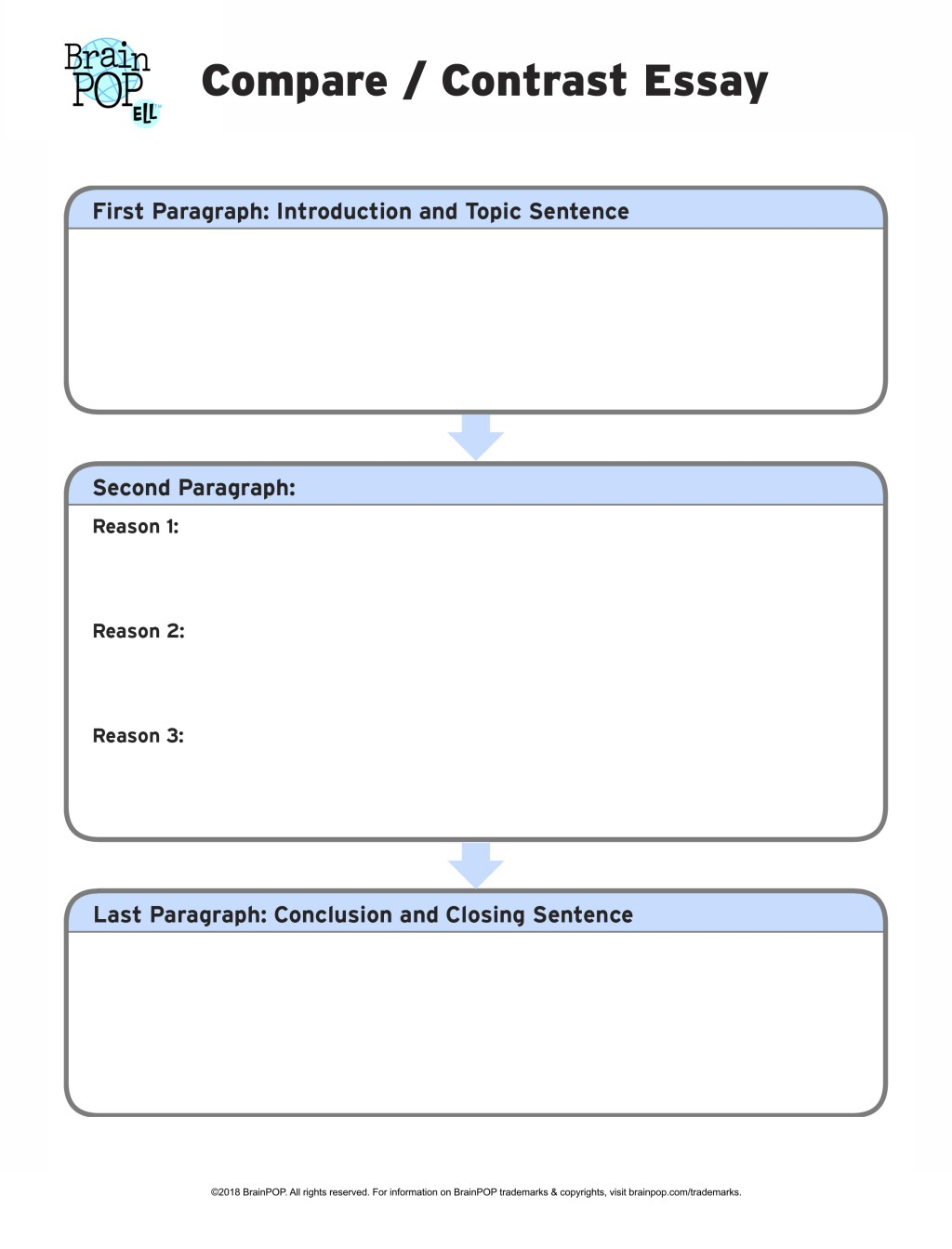 012 Compare Contrast Essay Graphic Example And Wondrous Organizer Middle School Large