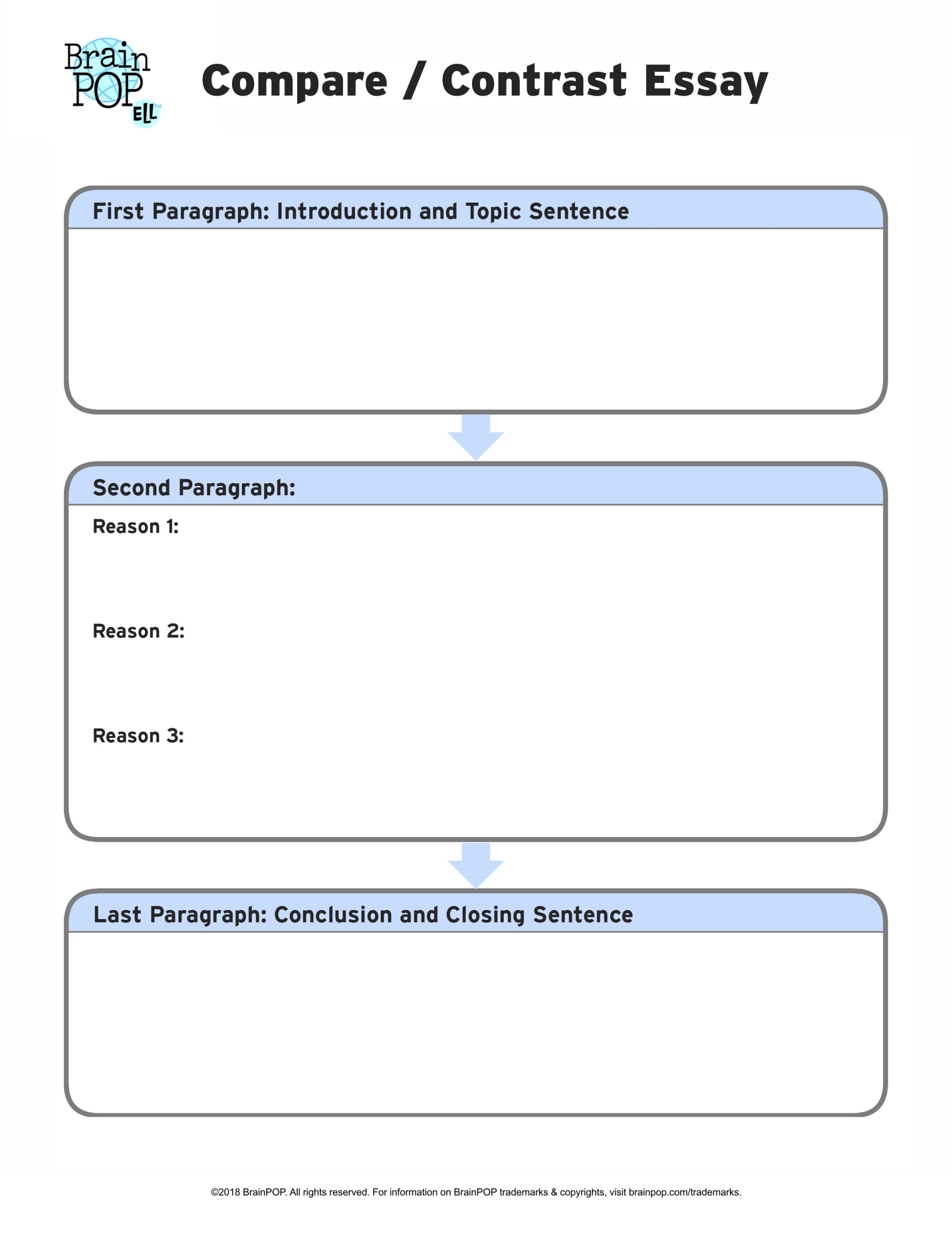 012 Compare Contrast Essay Graphic Example And Wondrous Organizer Middle School 1920