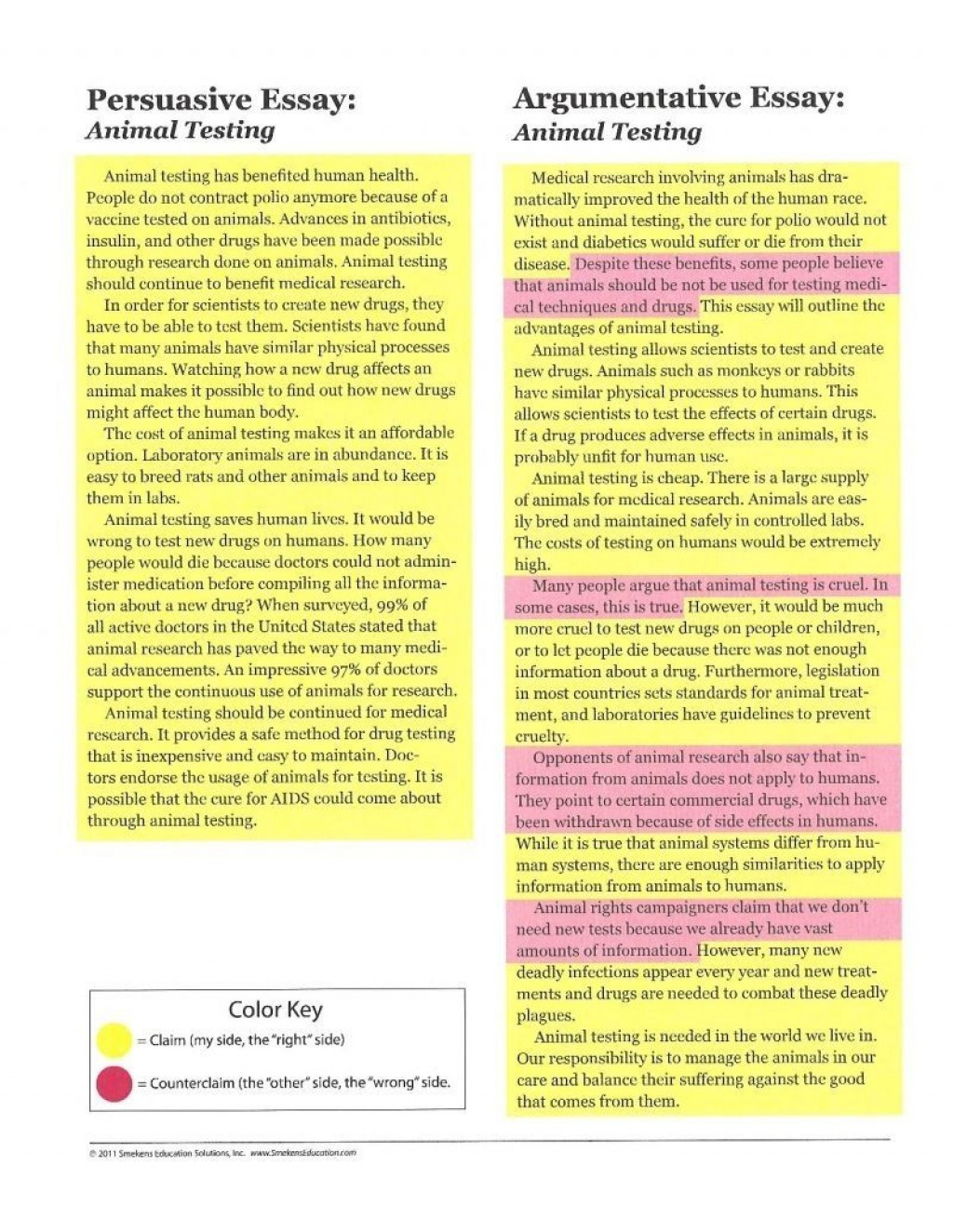 012 Essay Example Animal Testing Surprising Pro Good Titles For Persuasive Large