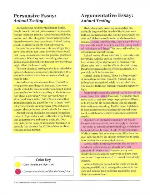 Persuasive essay on animal rights