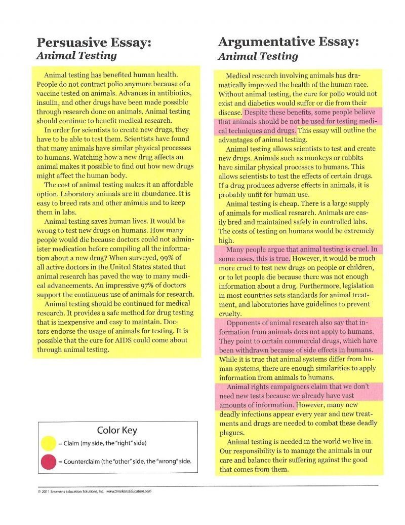012 Essay Example Animal Testing Surprising Pro Good Titles For Persuasive Full