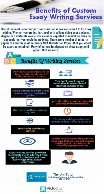 Custom Writing Services Coupon Code