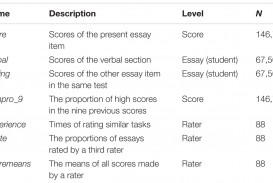 012 Essay Example Cause And Effect Should Sequential Meaning It Fpsyg Wonderful A Be