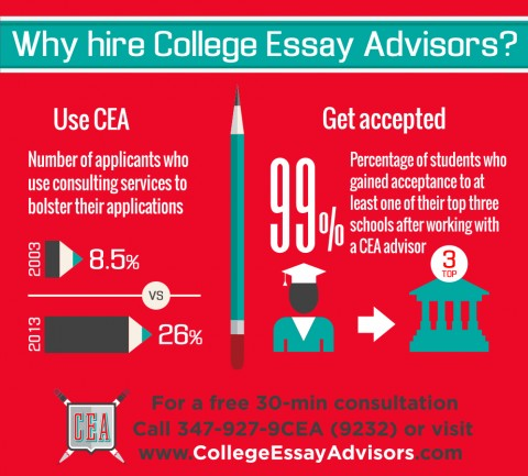 012 Essay Example College Advisors Why Hire Cea Nym Wondrous Princeton Duke Stanford 480