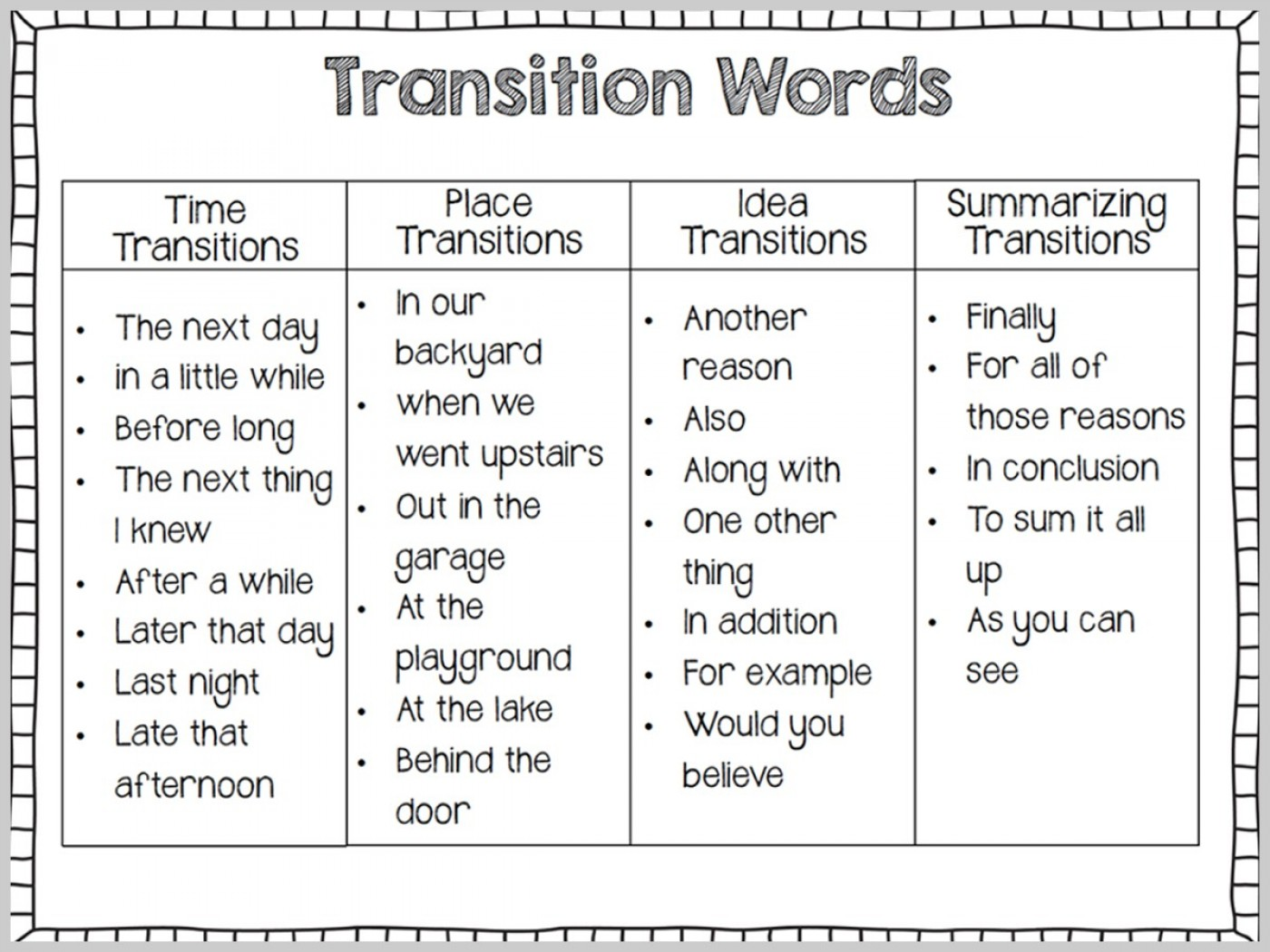 Complete List of Transition Words