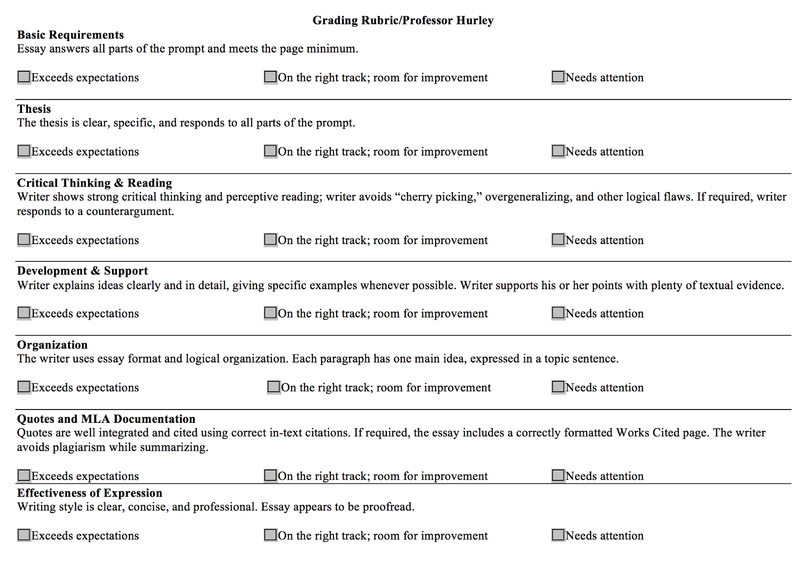012 Essay Example Rubrics For Writing 1l7bkjqmu2kth Pcoqy7bgg Rare High School Doc Pdf Full