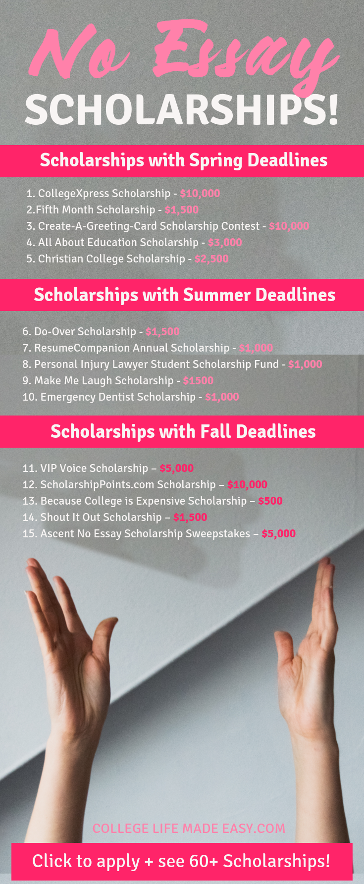 012 Essay Example Scholarships With Unbelievable No Without Requirements Essays Required College Full
