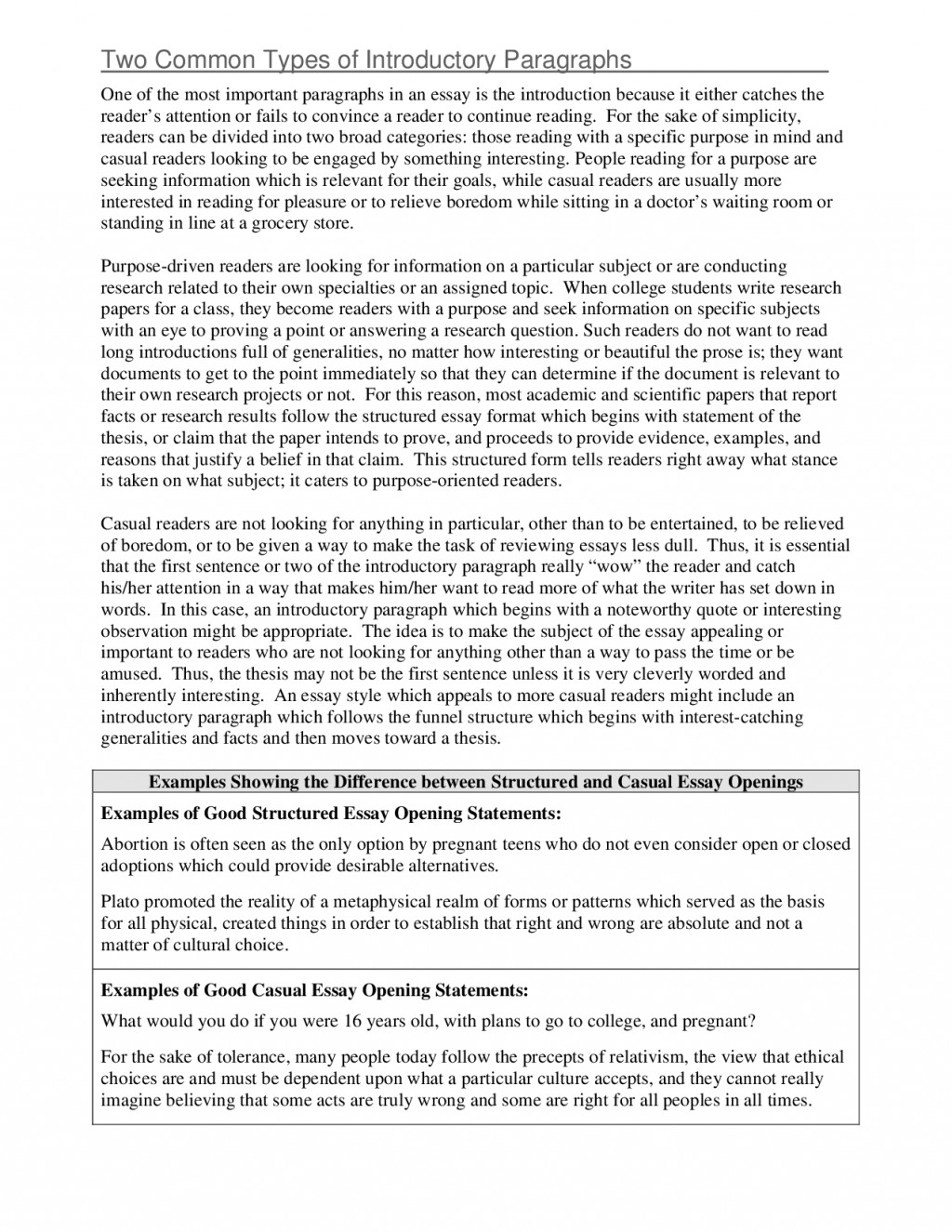 012 Essay Example Success With College Writing From Paragraph To For How Successful Student Spm University High School Process Short Speech Become Marvelous Examples Write Format Topics Large