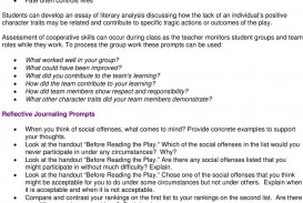 012 Essay Topics Romeo And Juliet Exploring Timeless P Writing Prompts Fantastic Prompt Who Is To Blame Questions