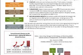 012 Free Online Essay Grader Sensational Scoring Paper For Students Sat