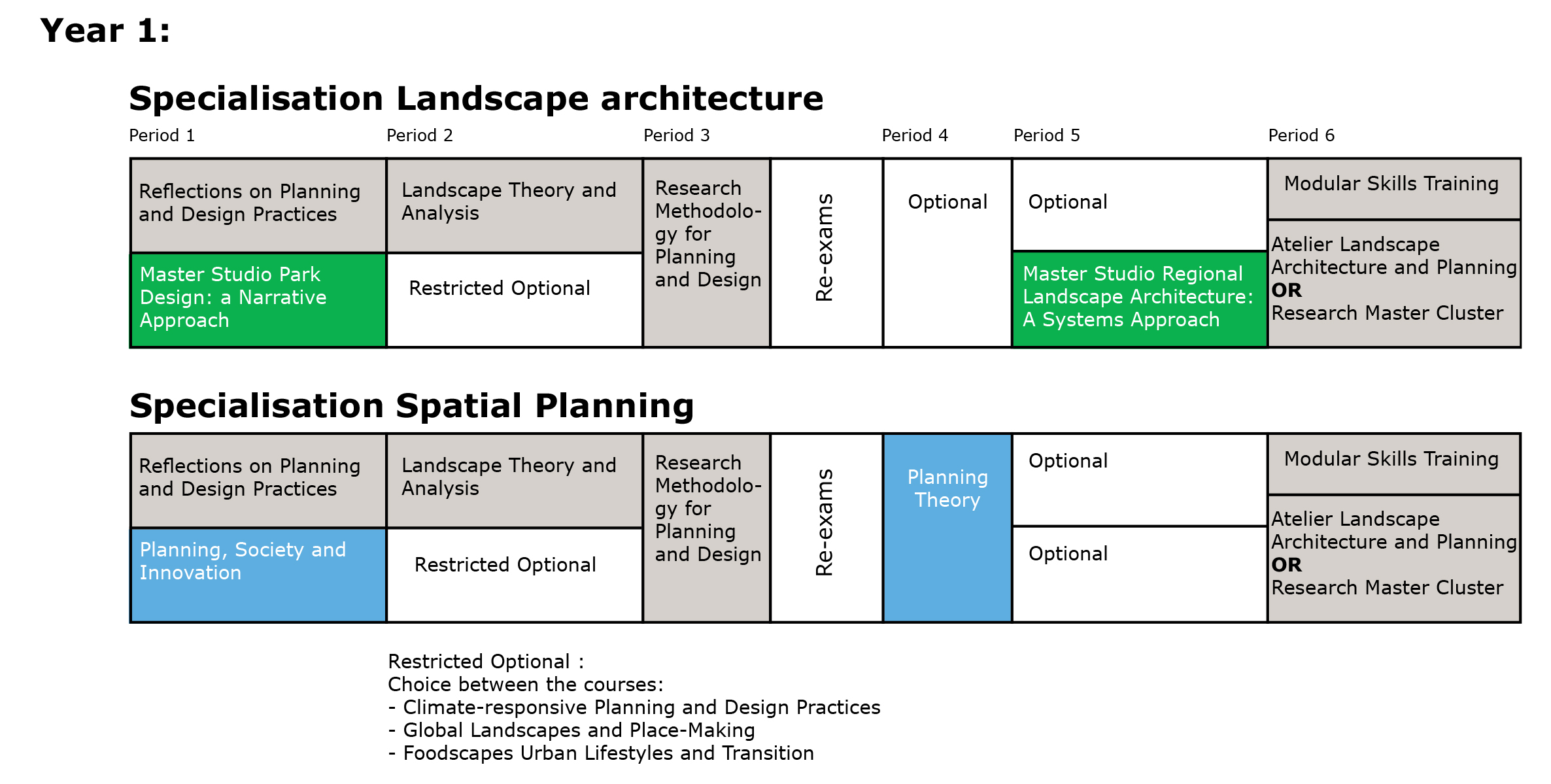012 Landscape Architecture Essay Example 0a723613d9ff Programma20mlp20in20indesign 2015 Stunning Argumentative Topics Full