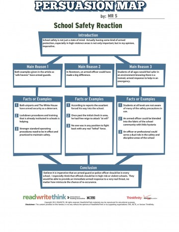 012 Map Essay Readwritethink Story Narrative Graphic Read Write Think Argument Argumentative Expository Compare And Contrast Pdf Formidable Pictorial Example Outline 360