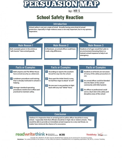012 Map Essay Readwritethink Story Narrative Graphic Read Write Think Argument Argumentative Expository Compare And Contrast Pdf Formidable Pictorial Example Outline 480
