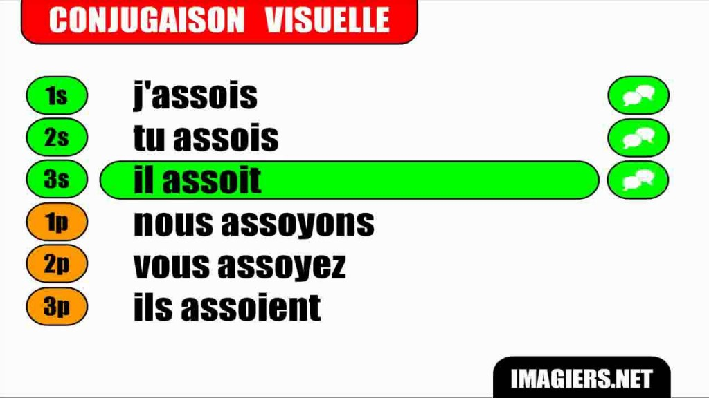 012 Maxresdefault Essay Example Essayer Conjugation Breathtaking French Future Verb Past Large