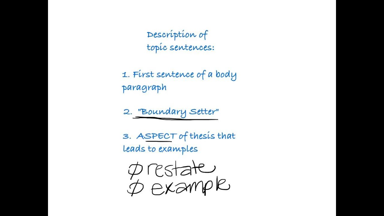 012 Maxresdefault Essay Example The Crucible Shocking Topics Topic Sentences Analytical Writing Prompts Full