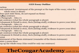 012 Maxresdefault Ged Essays Excellent Essay Examples 2016