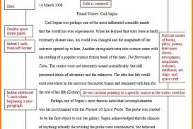012 Mla Format Essays Sample Paper Essay Camelotarticles Com Nurulamal Magnificent Persuasive Outline Example 2017