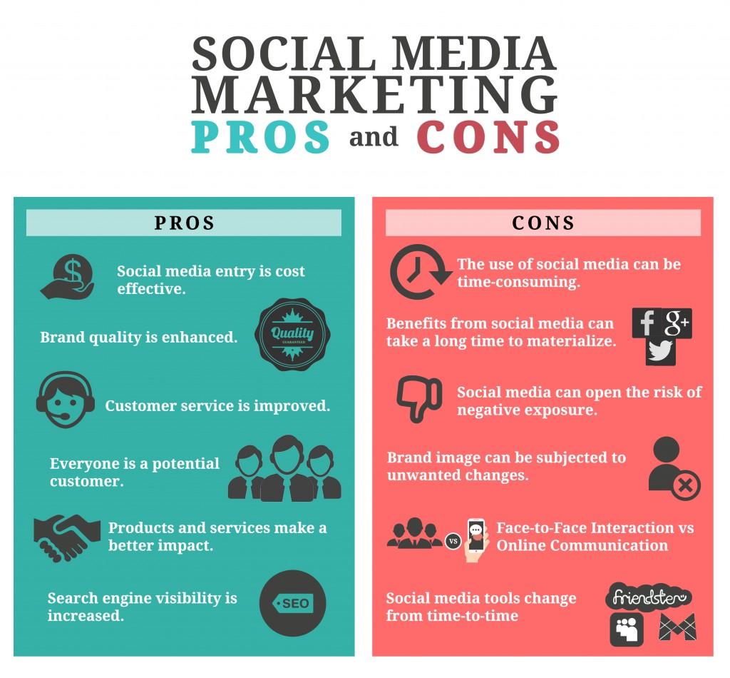 012 Pros And Cons Of Smm V2 Social Media Essay Pdf Fantastic Large