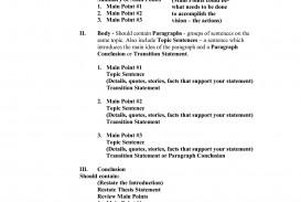 012 Roman Numeral Outline Format 551235 Proper Essay Unique White Paper Apa Heading