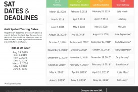 012 Sat Dates And Dealines 2018 Essay Example Is On The Unbelievable A 6 Good New Out Of 8