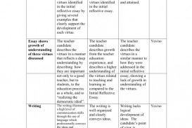 013 008325714 1 Essay Example Reflective Marvelous Rubric Week 2 Guidelines With Scoring Marking Assessment