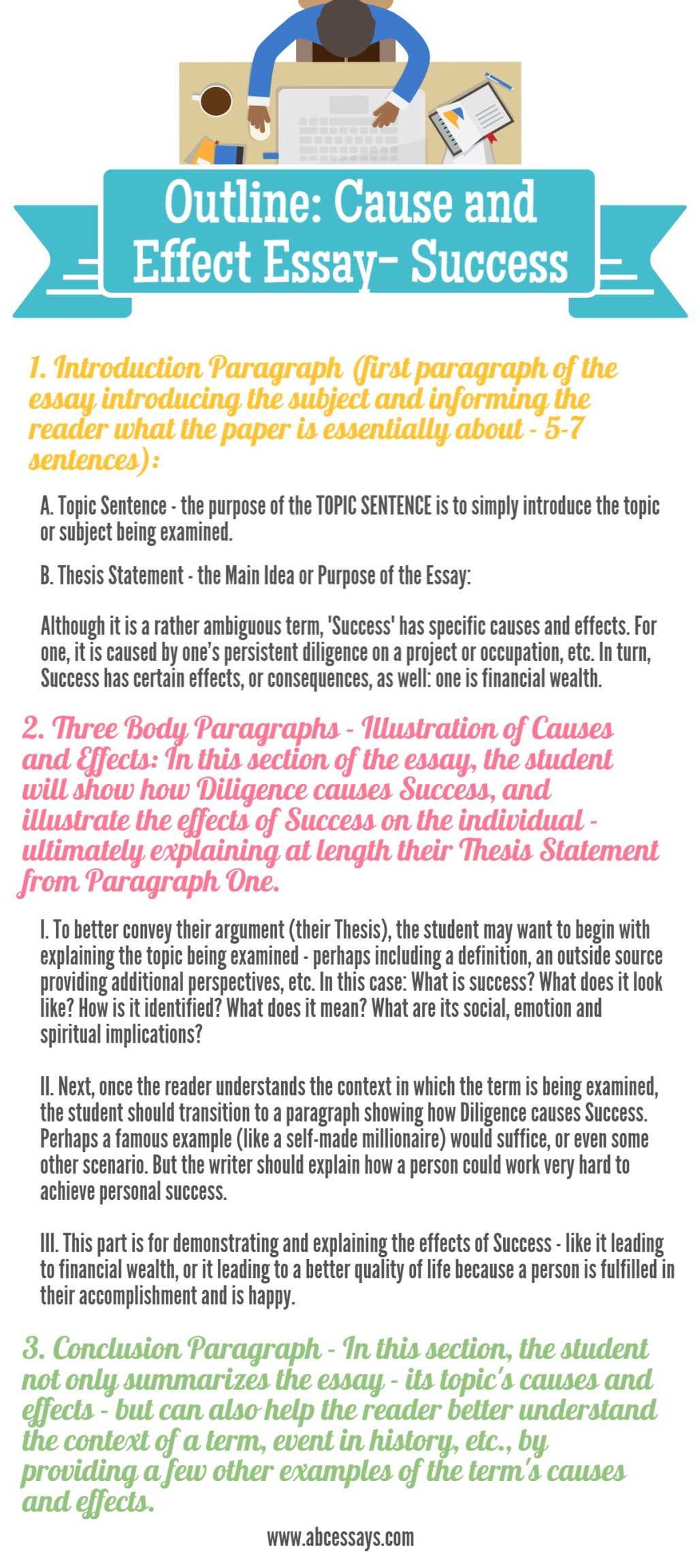 013 Cause And Effect Essay Outline Rare Template Pdf On Divorce Large